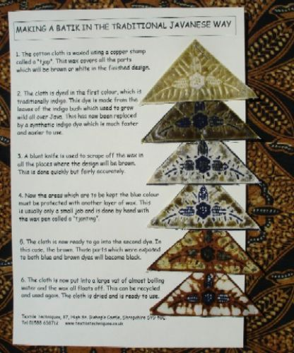 Photo of our Traditional Batik Process card